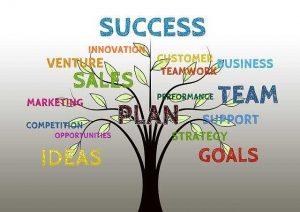 Générer des revenus grâce aux programmes de marketing d'affiliation